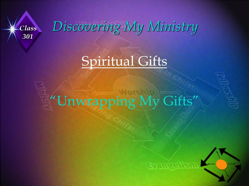 Discovering My Ministry