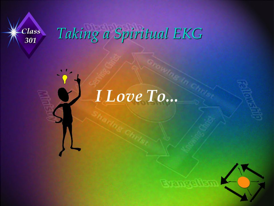 Taking a Spiritual EKG I Love To...