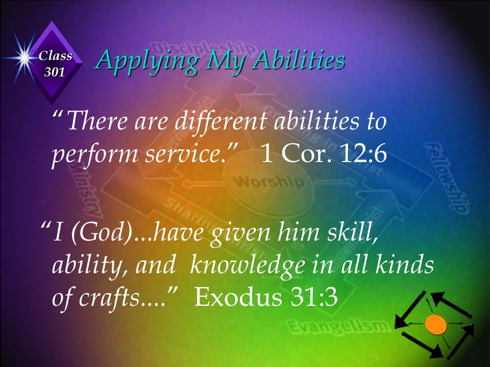 Applying My Abilities There are different abilities to perform service. 1 Cor. 12:6.
