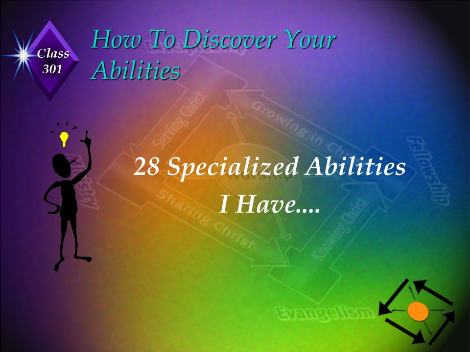 How To Discover Your Abilities