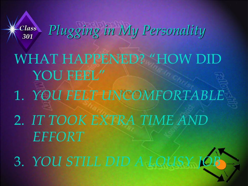 Plugging in My Personality