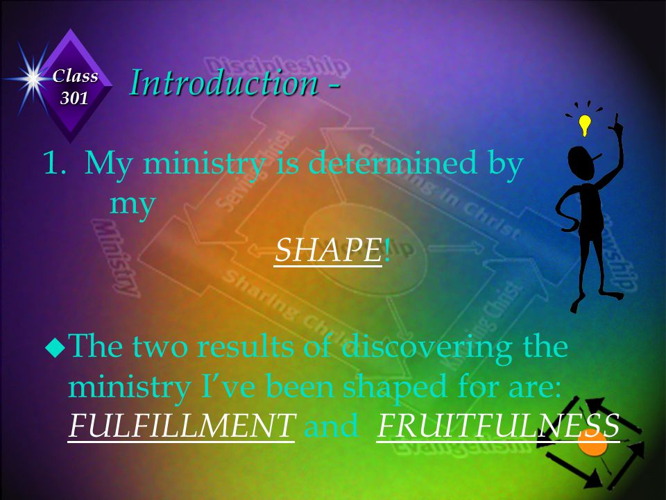 Introduction - 1. My ministry is determined by my SHAPE!