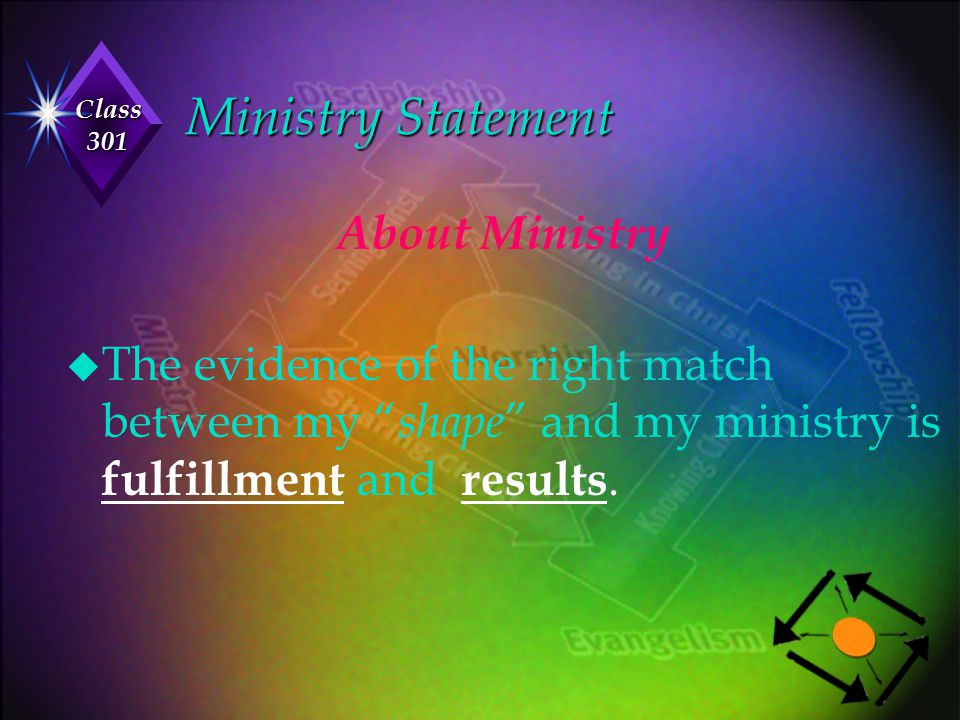 Ministry Statement About Ministry