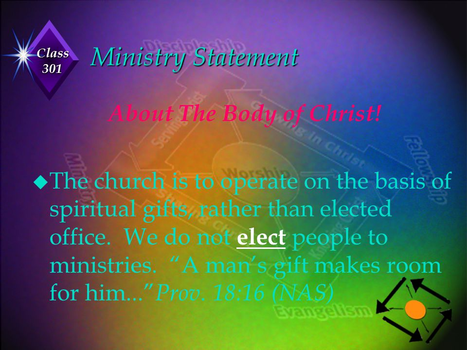 About The Body of Christ!