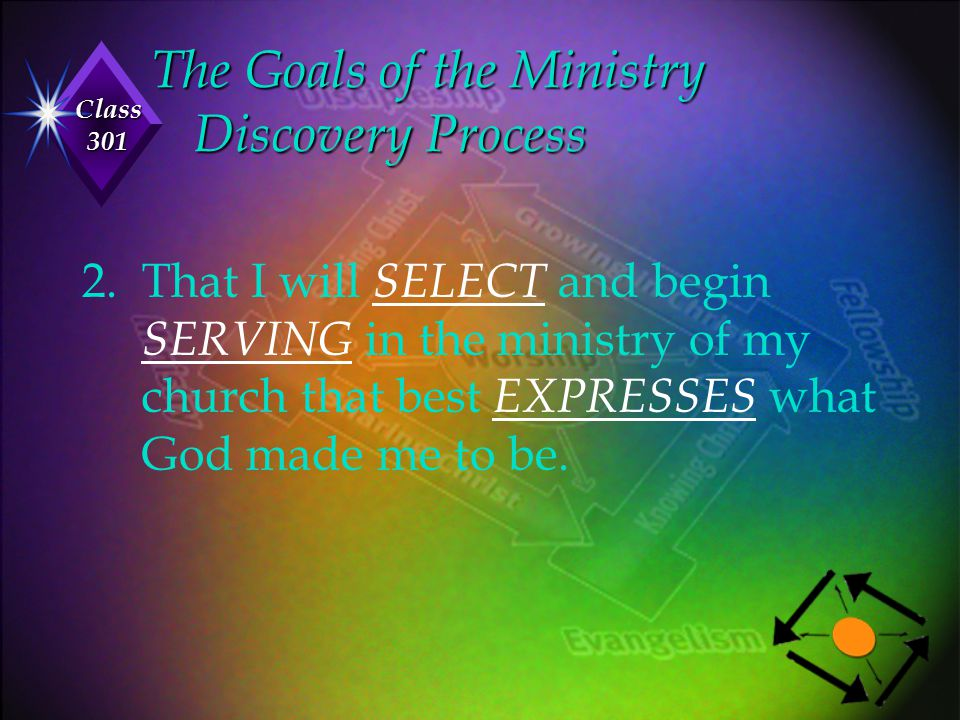 The Goals of the Ministry Discovery Process