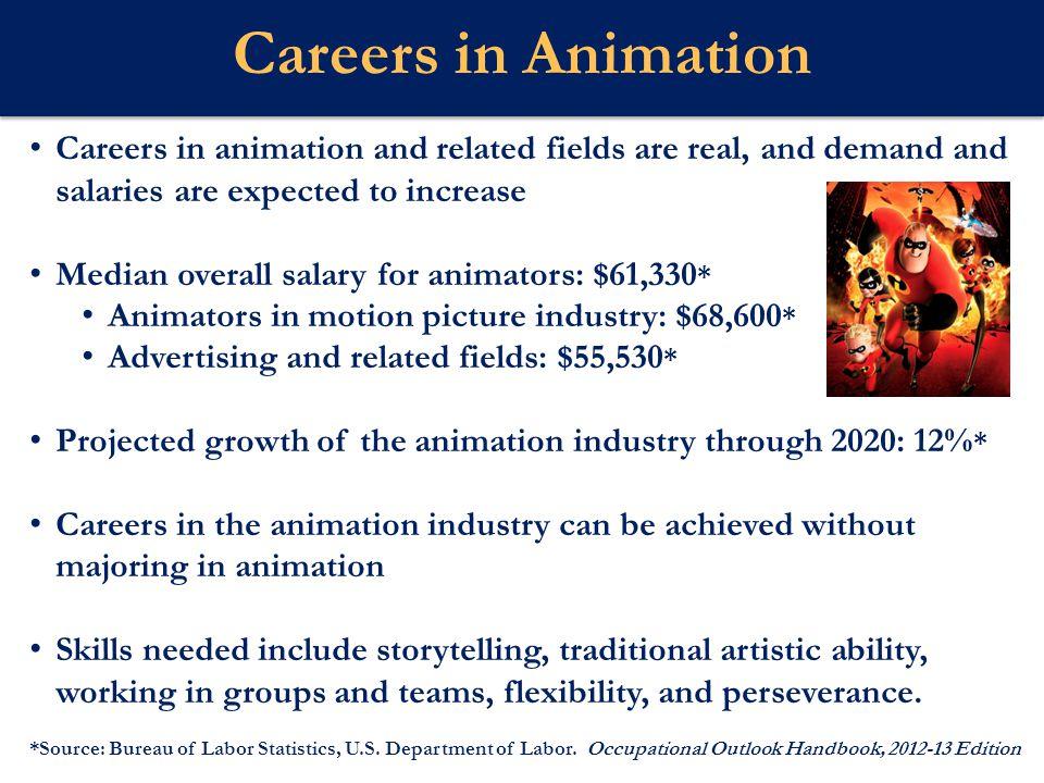 Careers in Animation Webster U