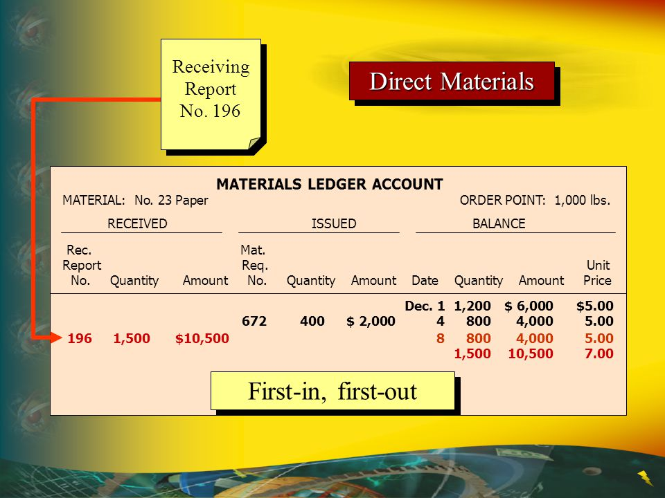 MATERIALS LEDGER ACCOUNT