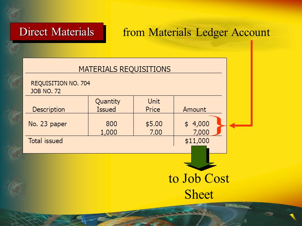 to Job Cost Sheet Direct Materials from Materials Ledger Account
