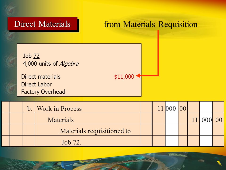 from Materials Requisition