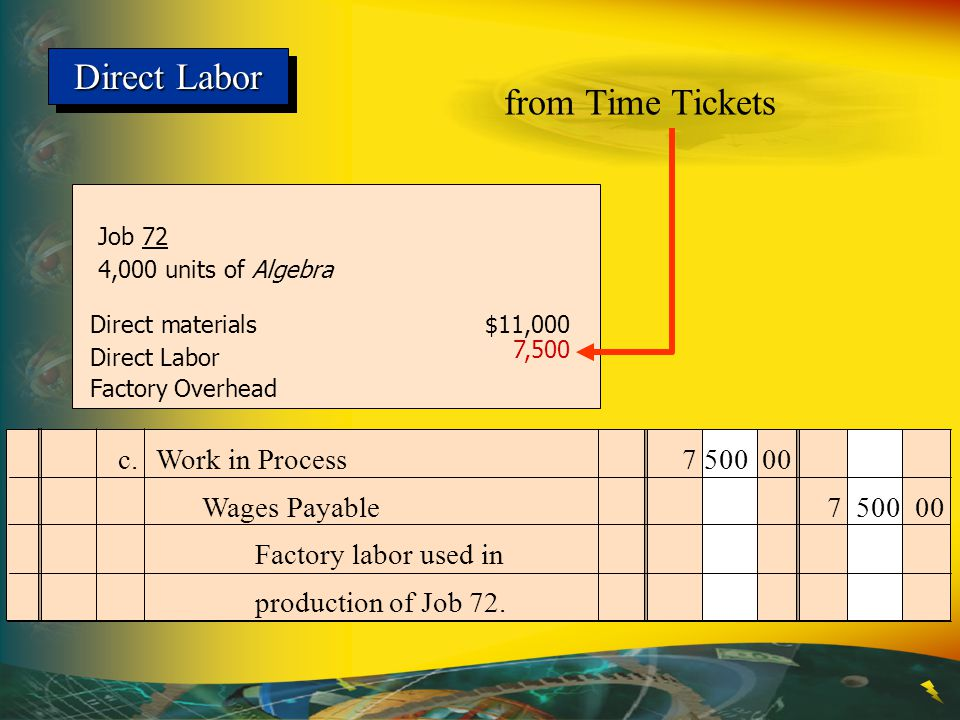 Direct Labor from Time Tickets