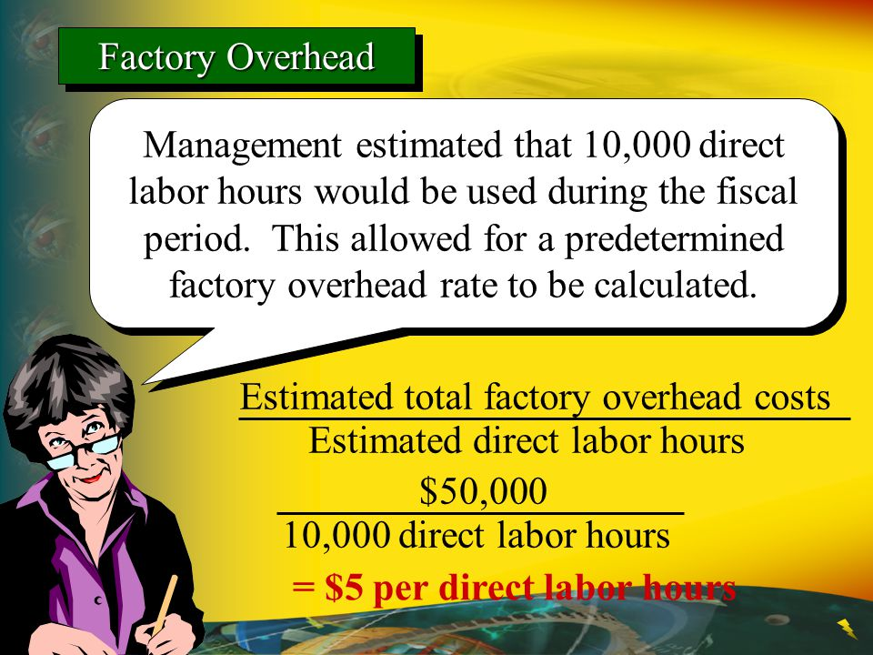 Estimated total factory overhead costs Estimated direct labor hours
