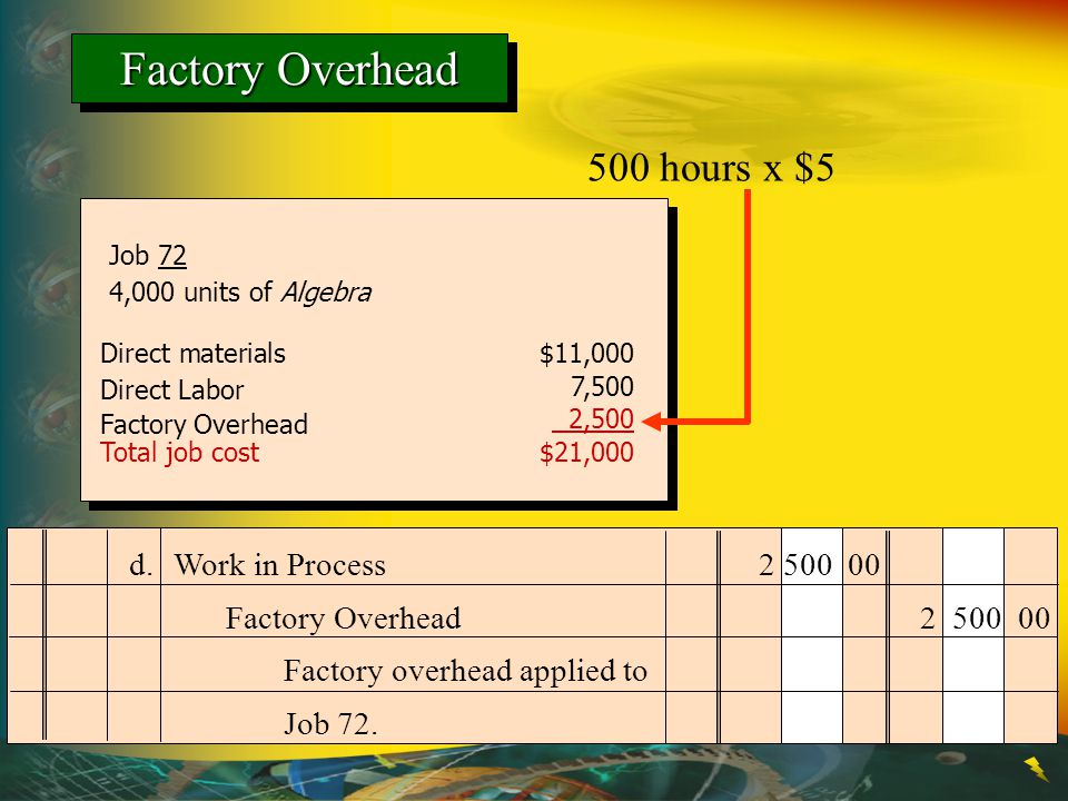 Factory Overhead 500 hours x $5