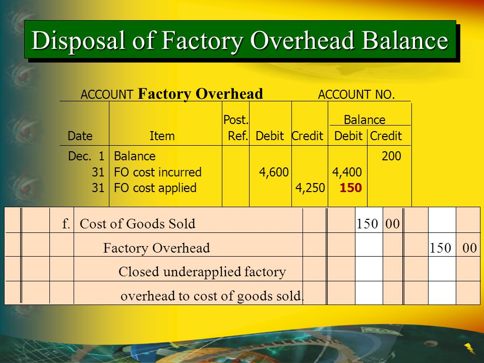 Disposal of Factory Overhead Balance