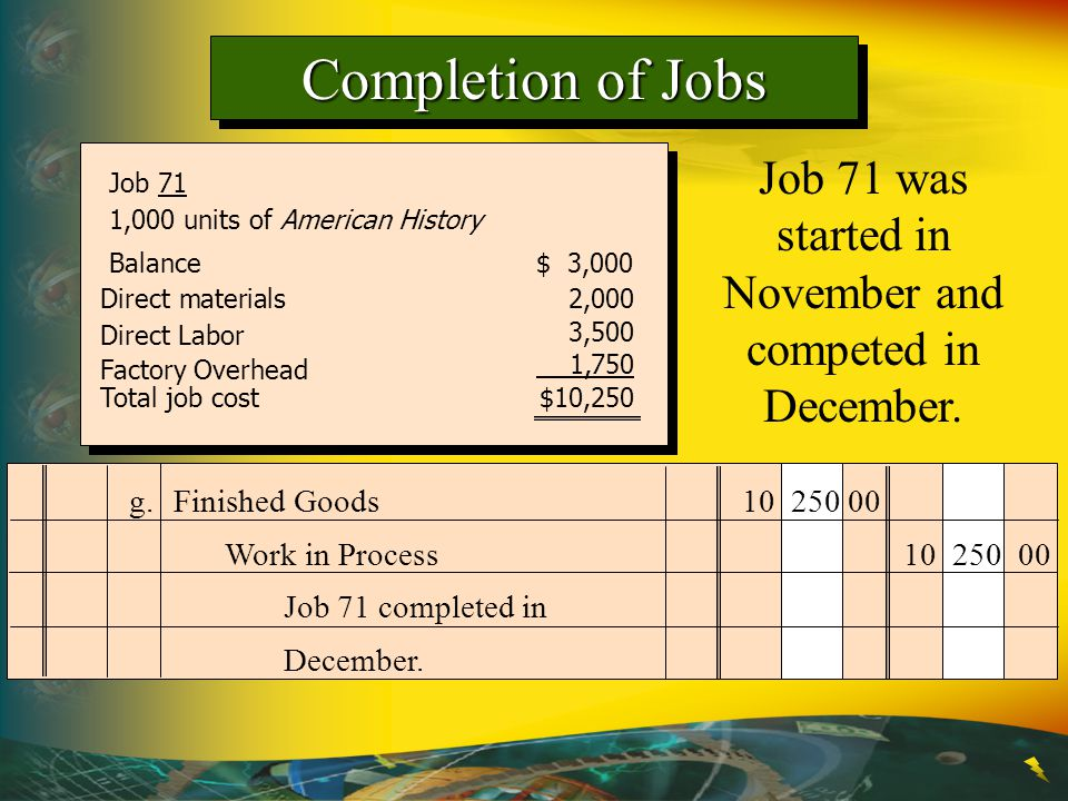 Job 71 was started in November and competed in December.