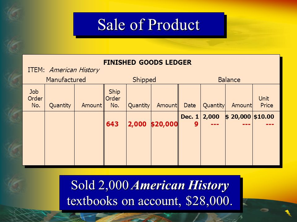 Sold 2,000 American History textbooks on account, $28,000.