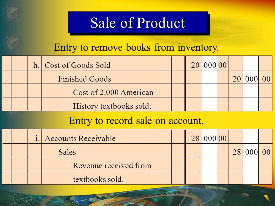 Sale of Product Entry to remove books from inventory.