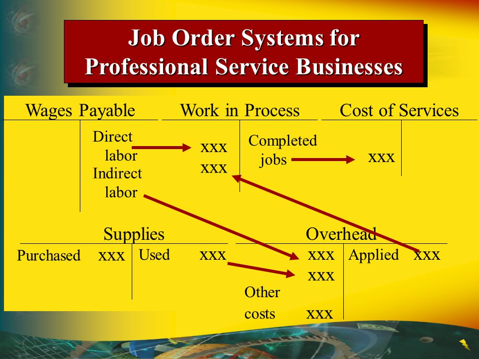 Job Order Systems for Professional Service Businesses