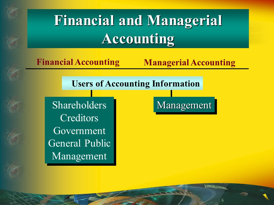 Financial and Managerial Accounting Users of Accounting Information