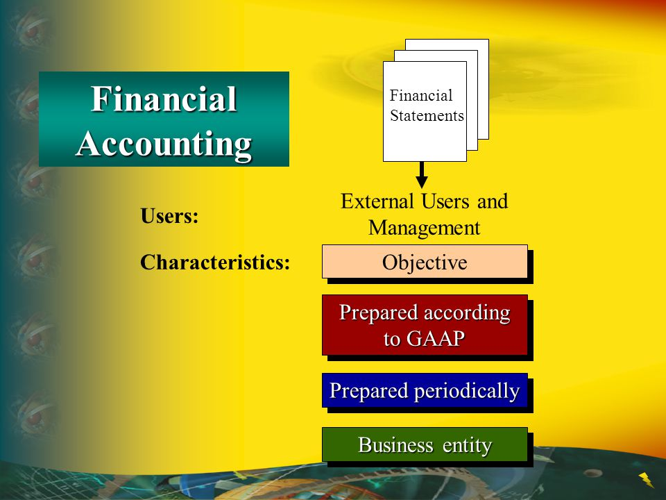 Financial Accounting External Users and Management Users: