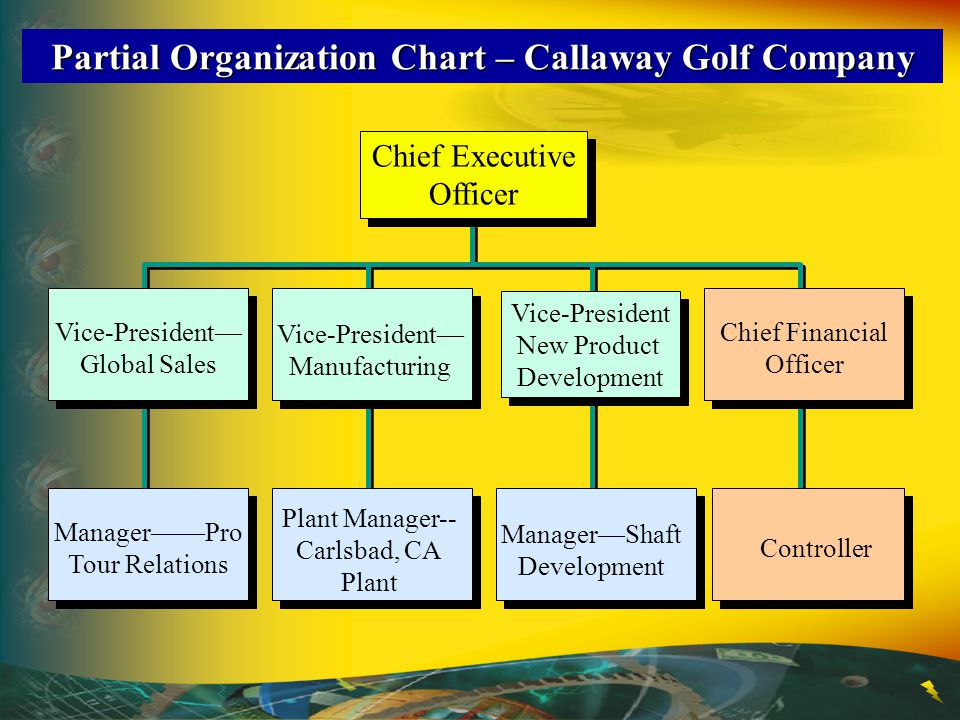 Partial Organization Chart – Callaway Golf Company