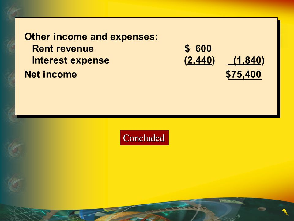 Other income and expenses: