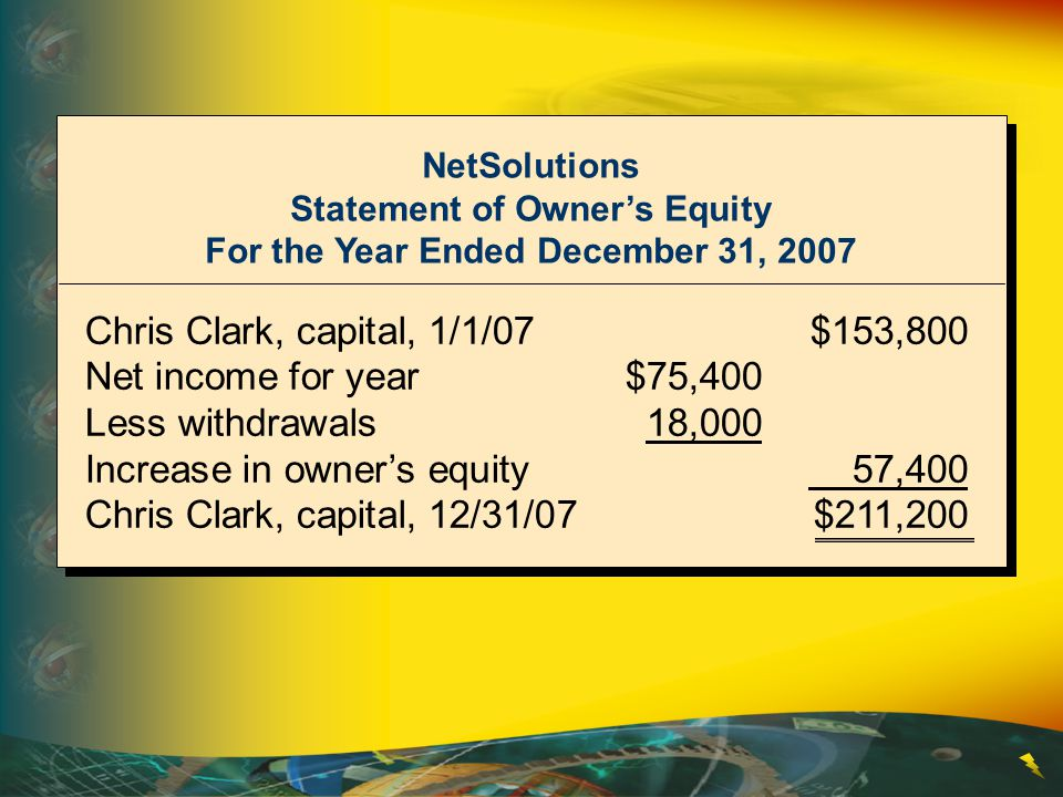 Chris Clark, capital, 1/1/07 $153,800 Net income for year $75,400