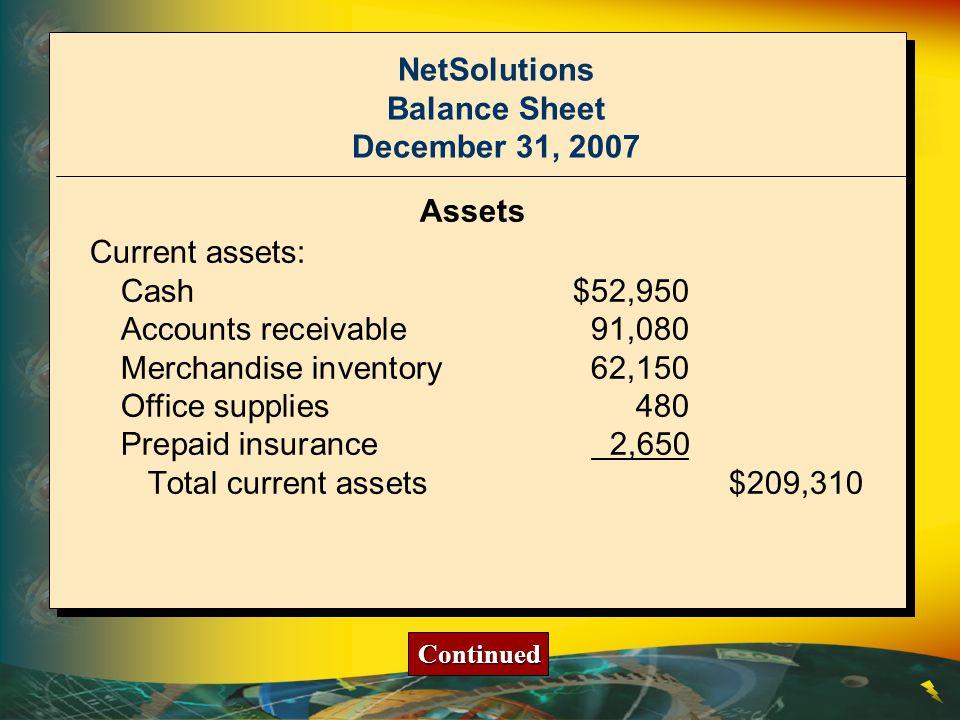 NetSolutions Balance Sheet December 31, 2007
