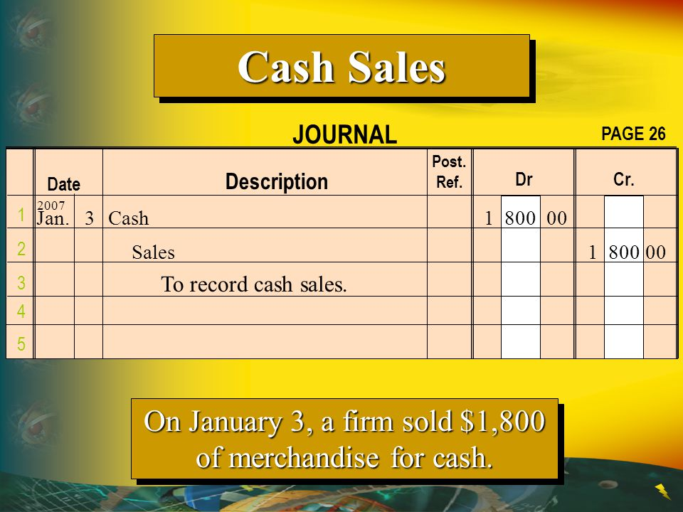 On January 3, a firm sold $1,800 of merchandise for cash.