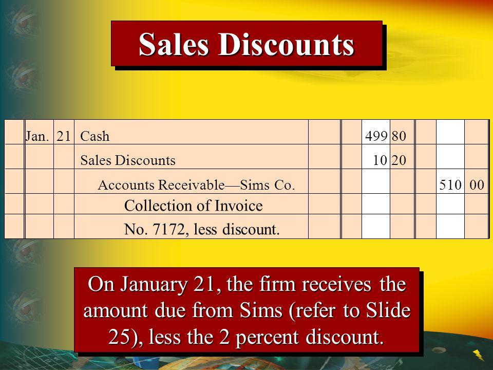 Sales Discounts Jan. 21 Cash 499 80. Sales Discounts 10 20. Accounts Receivable—Sims Co. 510 00.