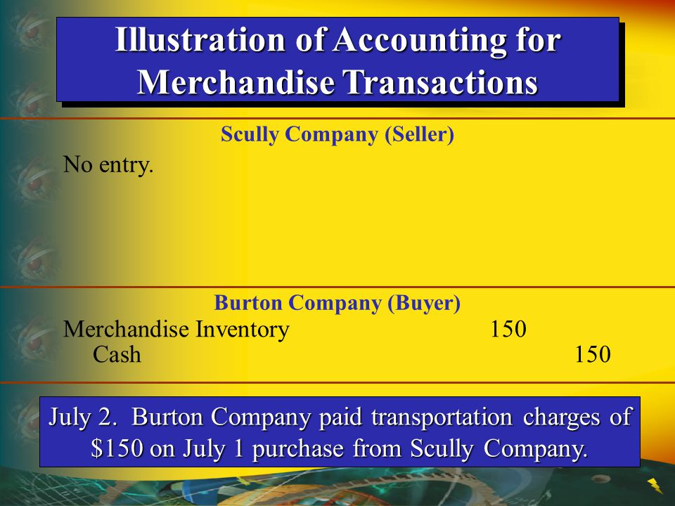 Illustration of Accounting for Merchandise Transactions
