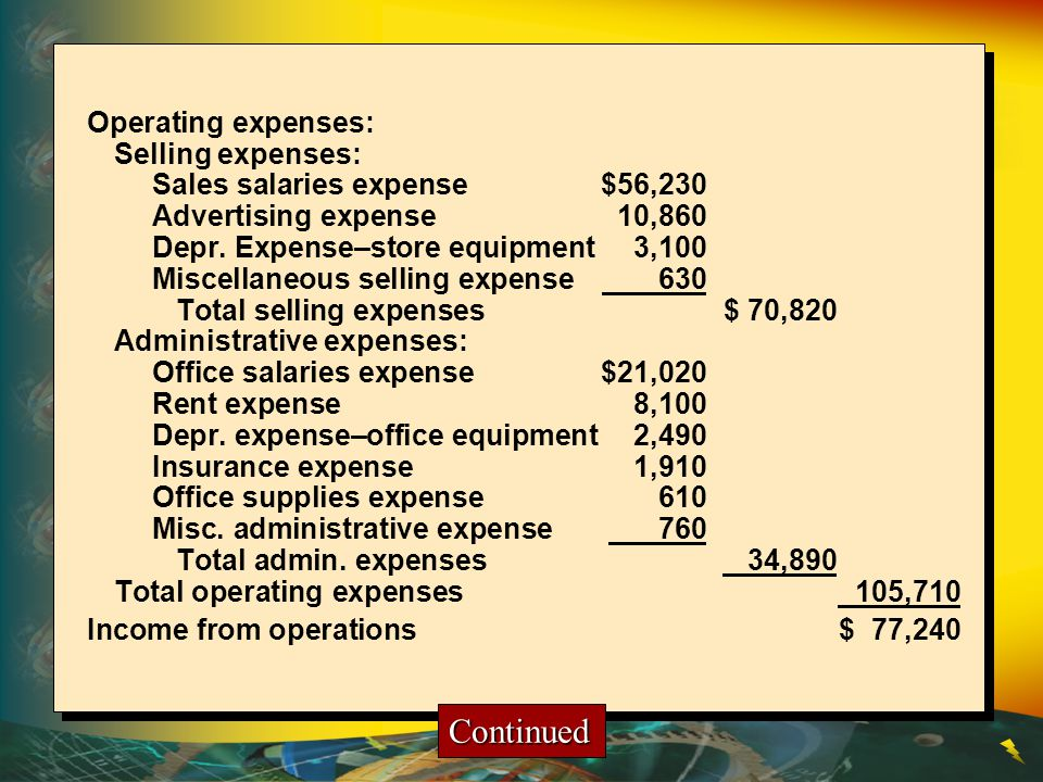 Continued Operating expenses: Selling expenses: