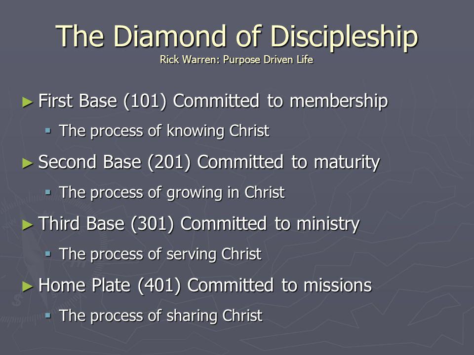 The Diamond of Discipleship Rick Warren: Purpose Driven Life