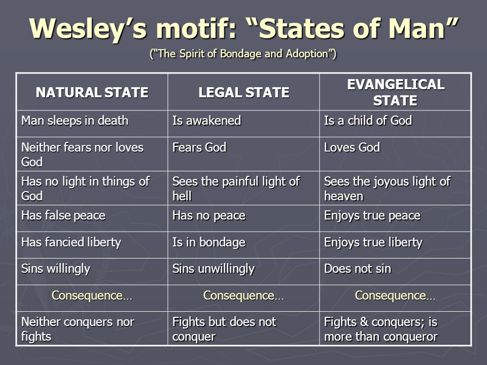 Wesley's motif: States of Man ( The Spirit of Bondage and Adoption )