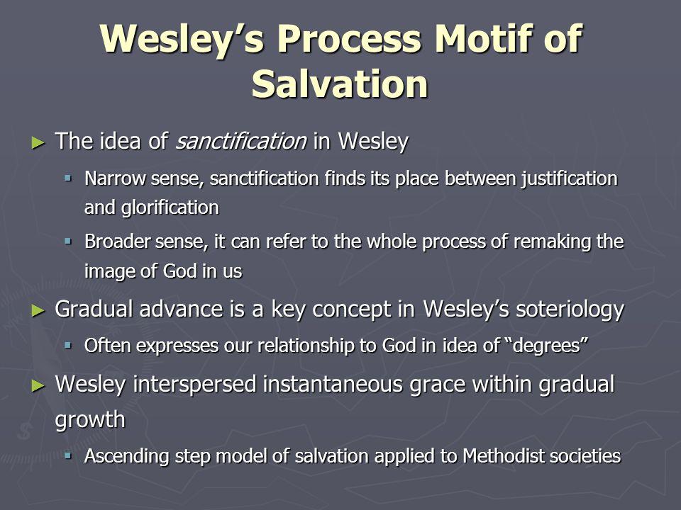Wesley's Process Motif of Salvation