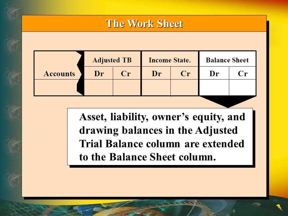 The Work Sheet Adjusted TB. Income State. Balance Sheet. Accounts Dr Cr Dr Cr Dr Cr.
