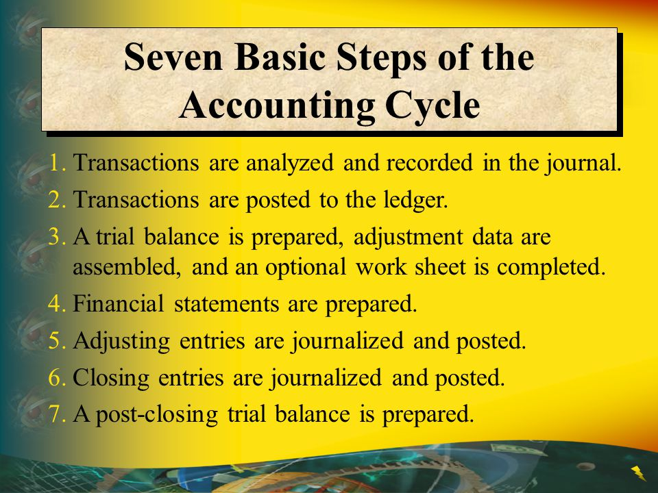 Seven Basic Steps of the Accounting Cycle
