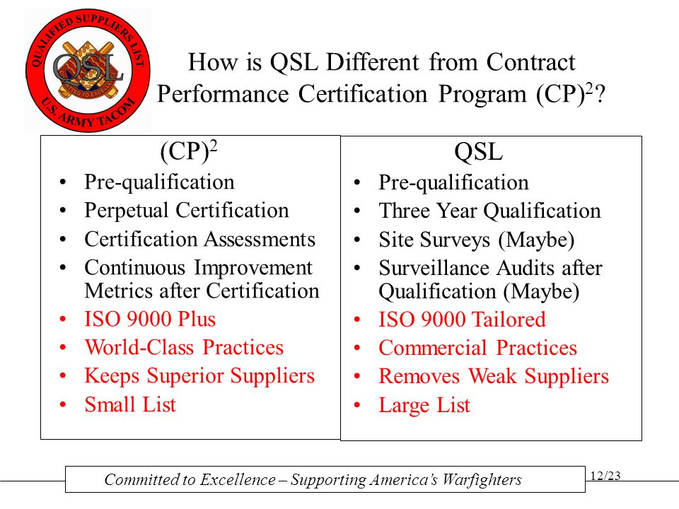 How is QSL Different from Contract Performance Certification Program (CP)2