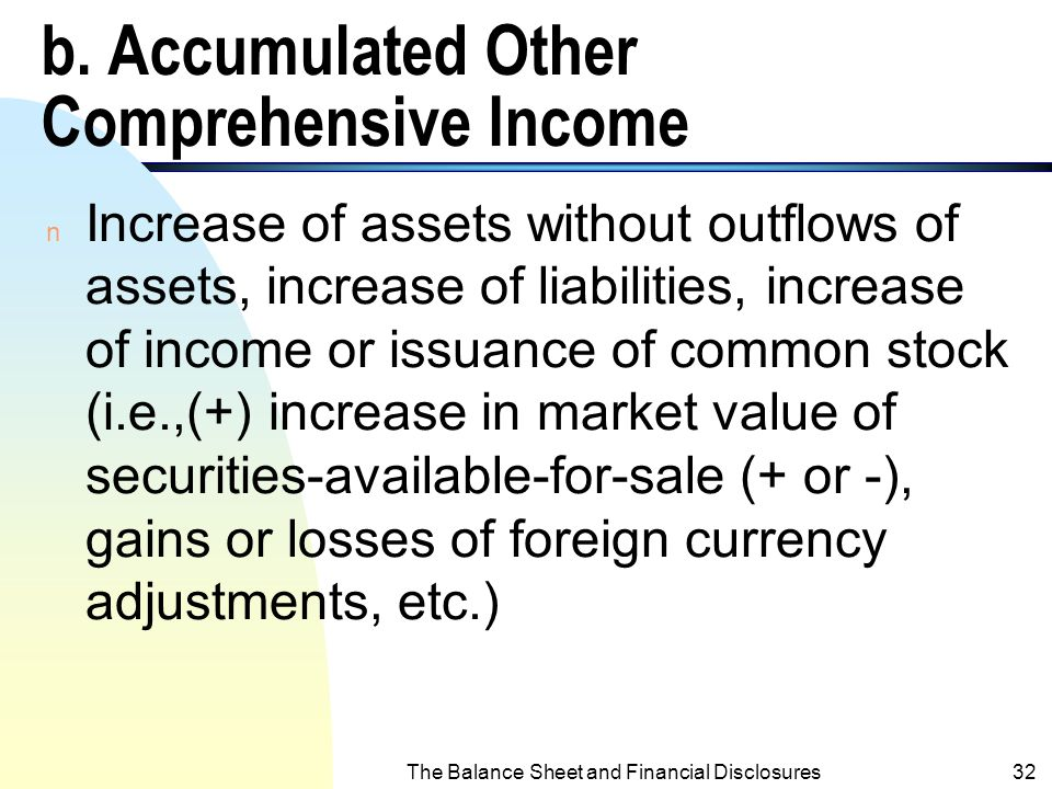 b. Accumulated Other Comprehensive Income