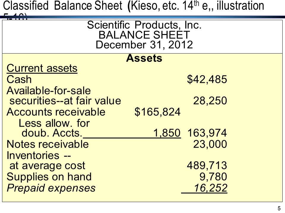 Classified Balance Sheet (Kieso, etc. 14th e,, illustration 5-16)