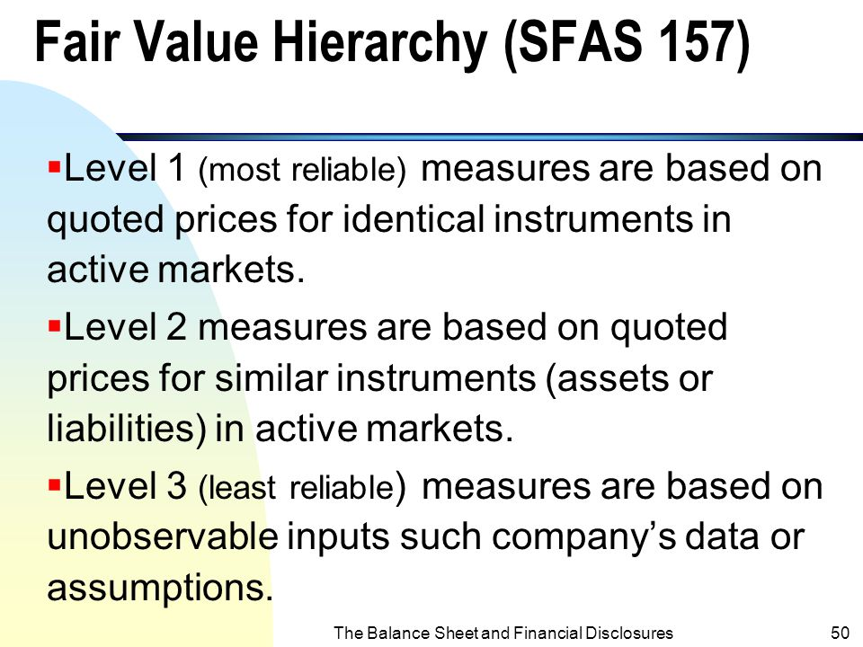 Fair Value Hierarchy (SFAS 157)