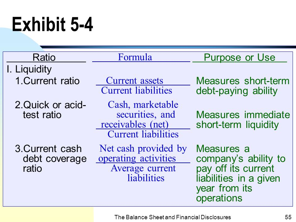 Exhibit 5-4 Ratio I. Liquidity 1.Current ratio