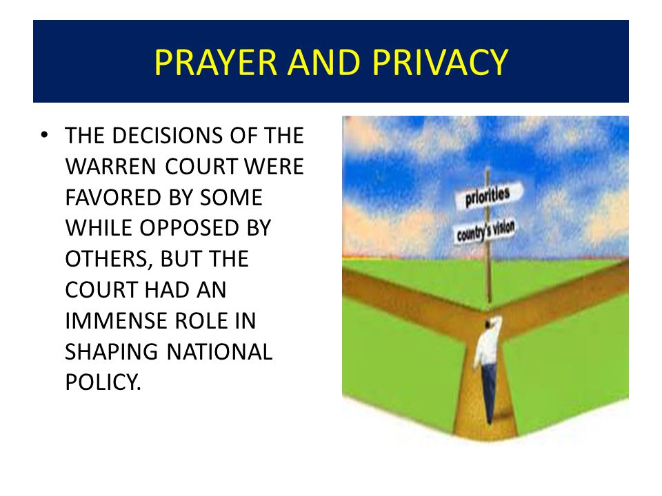 PRAYER AND PRIVACY