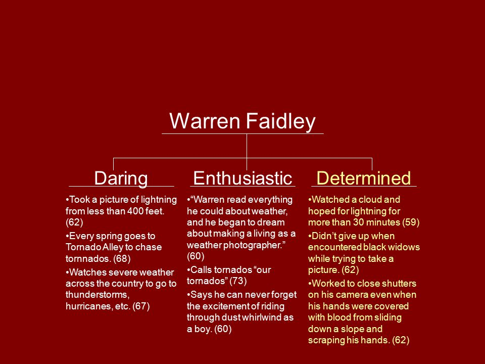 Warren Faidley Daring Enthusiastic Determined