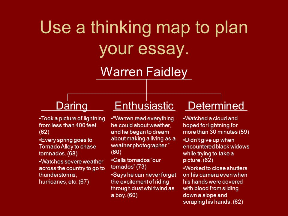 Use a thinking map to plan your essay.