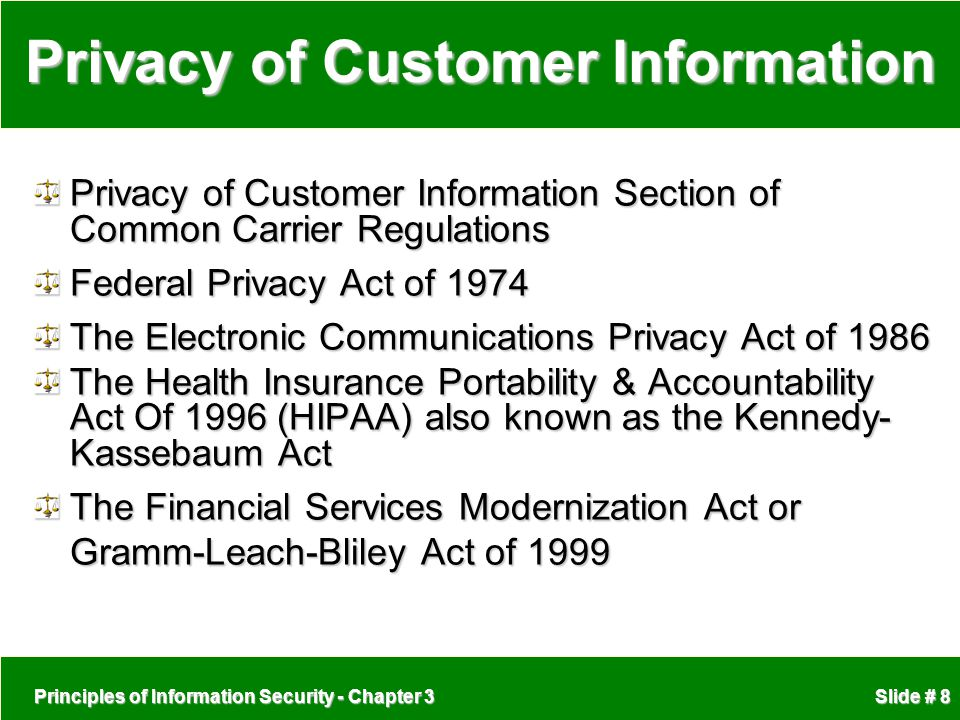 Privacy of Customer Information