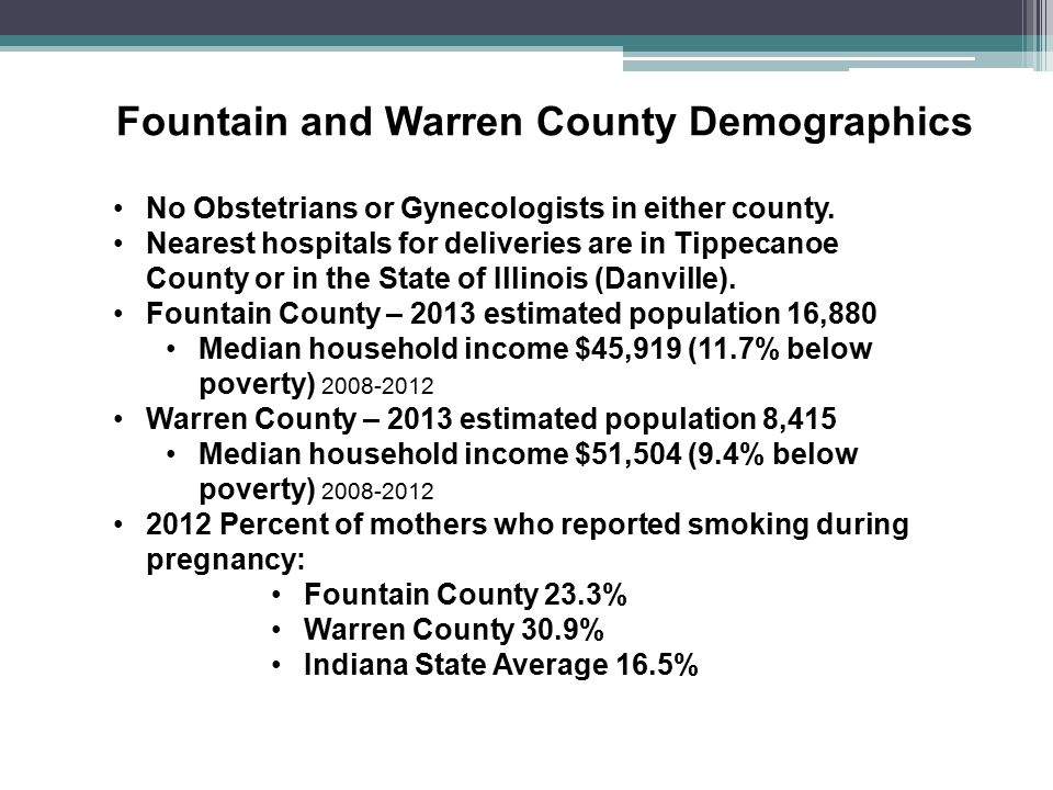 Fountain and Warren County Demographics