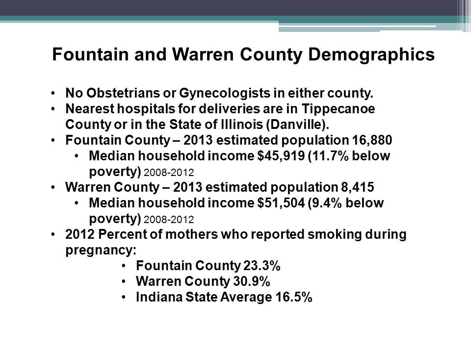 Fountain and Warren County Demographics