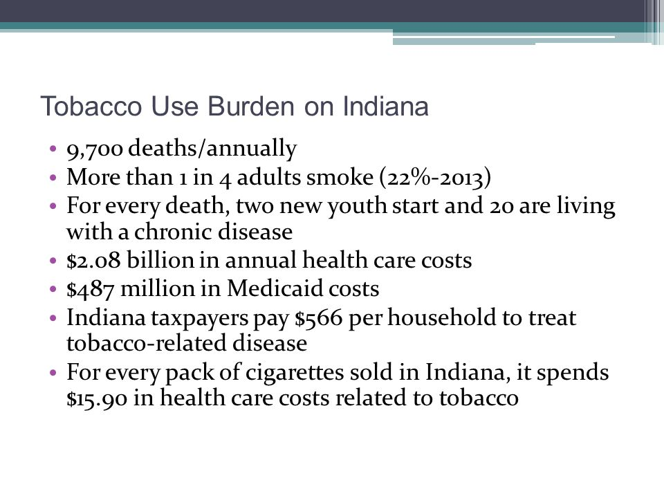 Tobacco Use Burden on Indiana