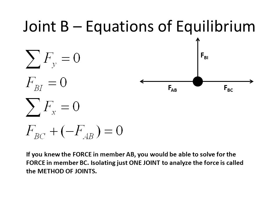 Joint B – Equations of Equilibrium