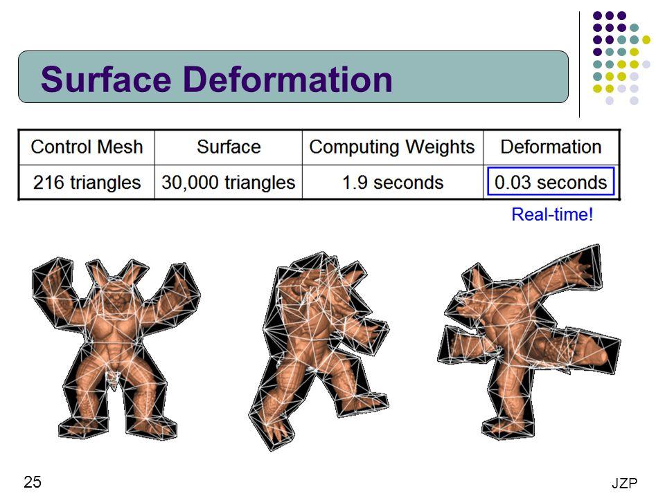 Surface Deformation